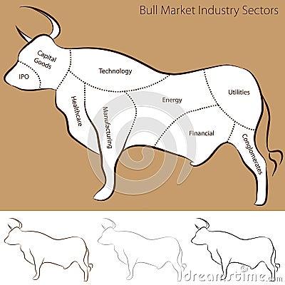 Bull Market Industry Sectors