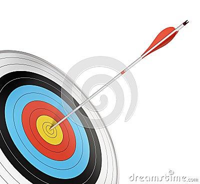 Bull s eye, aiming