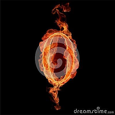 Burning number 0