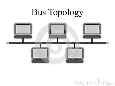 bus topology diagram royalty free stock photos   image    an image of network bus topology diagram