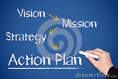 Business action plan