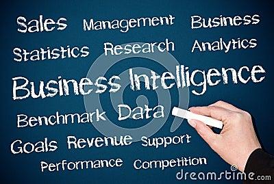 Business buzz words