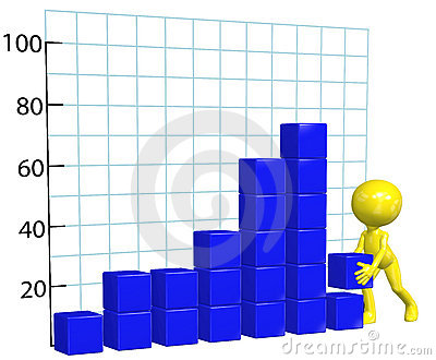 Business character builds growth chart graph