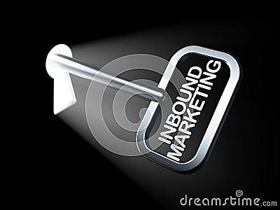 Business concept: Inbound Marketing on key