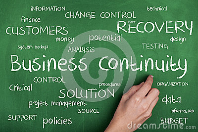 Business Continuity Planning Images Image 24001054 – Business Continuity Plan