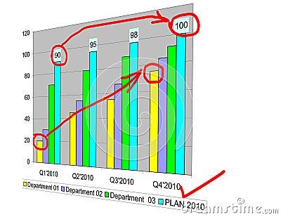 Business datagram concept, plan for 2010,