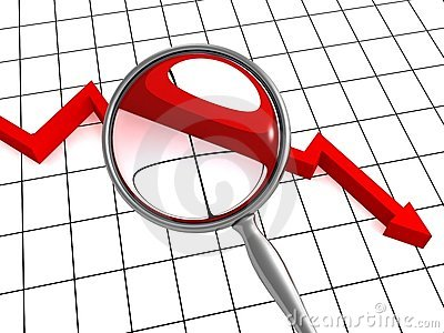 Business down chart graph with magnifier