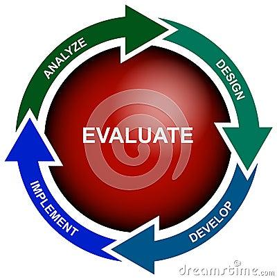 Business Evaluation Diagram - vector