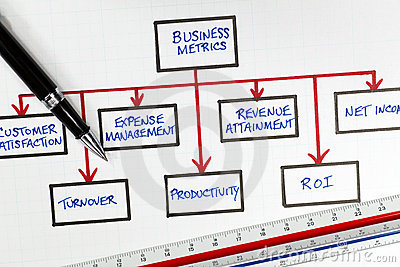 Business Financial Metrics Diagram