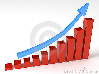 Business Graph with arrow showing profits and gain