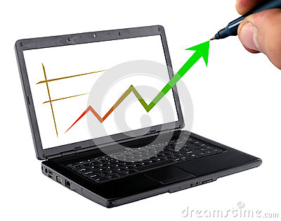 Business growing statistics
