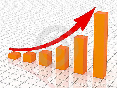 Business growth and success