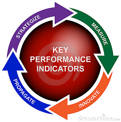 Business Key Performance Indicator Diagram