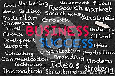 Business keywords 01