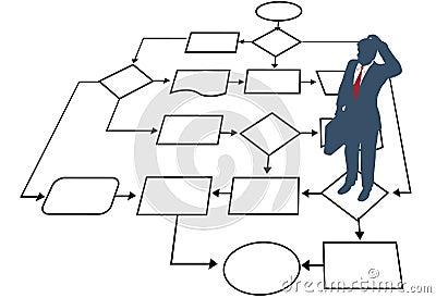 Business man decision process management flowchart