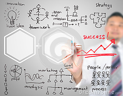 Business man drawing strategy to get success