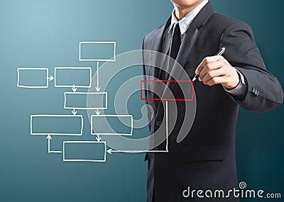 Business man writing process flowchart