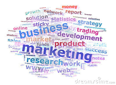 Business Marketing Word Cloud