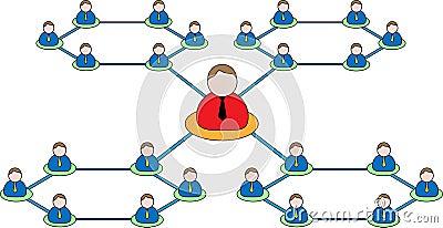 Business organization scheme
