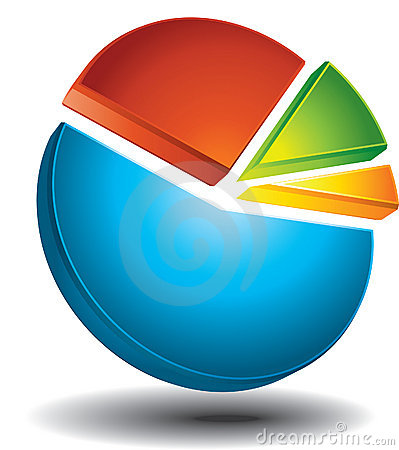 Free Business Pie Chart Royalty Free Stock Photography - 14579977