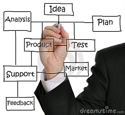 Free Business Plan Stock Photo - 8957510