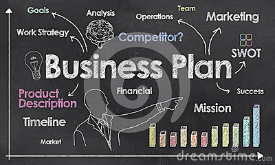 dental office startup business plan pdf