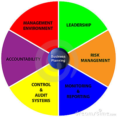 Business Planning Diagram Stock Photography - Image: 13419742