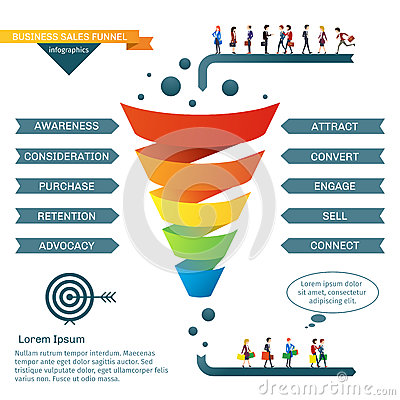 Free Business Sales Funnel Vector Infographics Stock Photography - 82056212