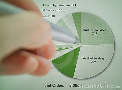 Business Services Pie Chart with pen