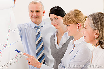 Business team standing in front of flip-chart