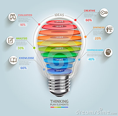 Free Business Thinking Timeline. Lightbulb With Icons. Royalty Free Stock Photo - 44156745