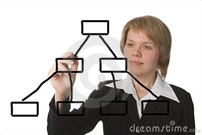Business woman draw graph
