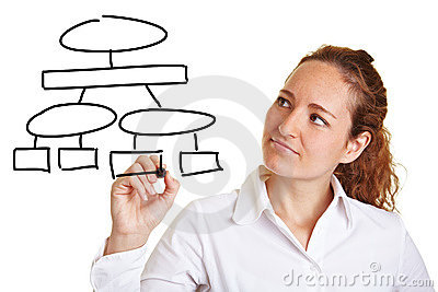 Business woman drawing diagramm