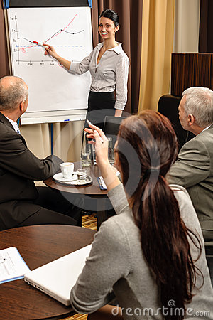 Business woman point flip-chart leadership meeting