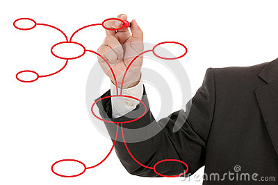 Businessman drawing a mind map