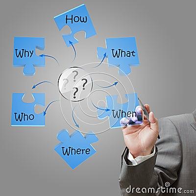 Businessman hand  solving problem diagram