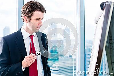 Businessman looking at flipchart