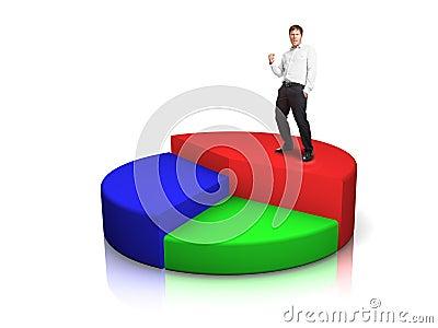 Businessman with pie chart