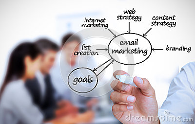 Businessman writing e-marketing terms