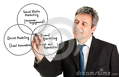 Businessman writing a marketing diagram
