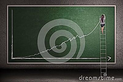 Businesswoman climbing ladder draw profit chart