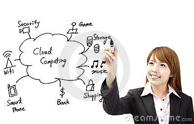 Businesswoman draw cloud computing