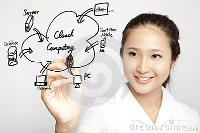 Businesswoman drawing cloud computing