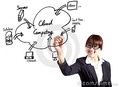 Businesswoman drawing a cloud computing diagram
