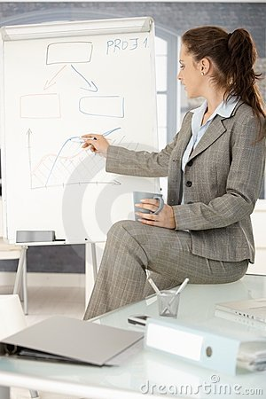 Businesswoman presenting over whiteboard