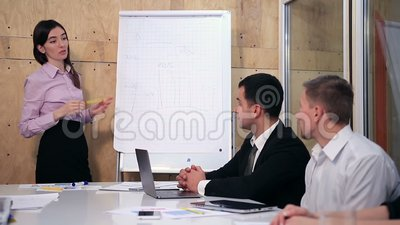 Businesswoman presenting project to her colleagues stock video footage