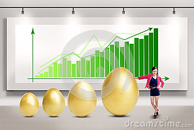 Businesswoman and profit growth