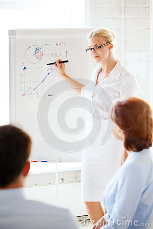 Businesswoman working with flip board in office