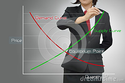 Businesswomen in presentations equilibrium point