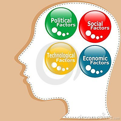 Button PEST analysis concept icon in people head